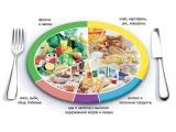 База отдыха Береговая - иконка «питание» в Зарубино